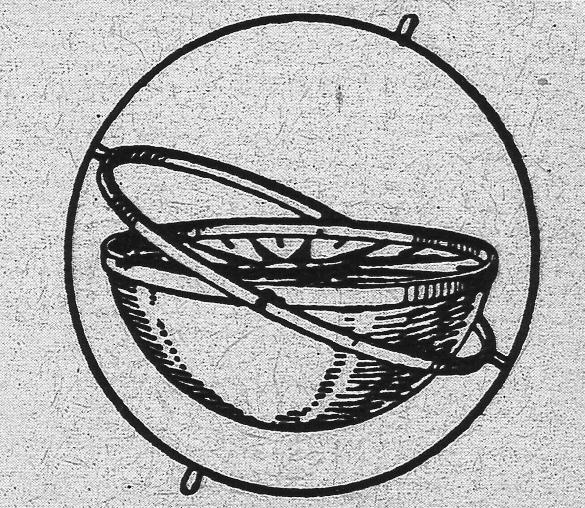 Kardanischer-Kompass: http://commons.wikimedia.org/wiki/File:Kardanischer-Kompass.jpg#mediaviewer/File:Kardanischer-Kompass.jpg